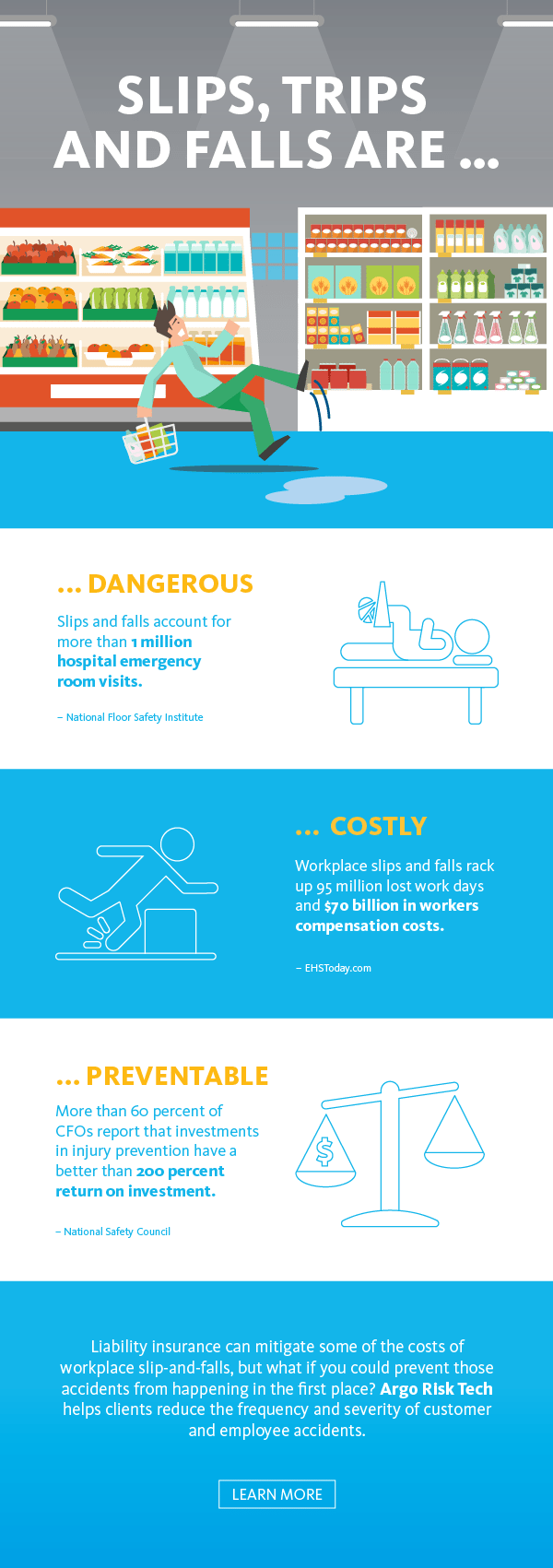 Infographic featuring tips and stats on workplace slips, trips, and falls