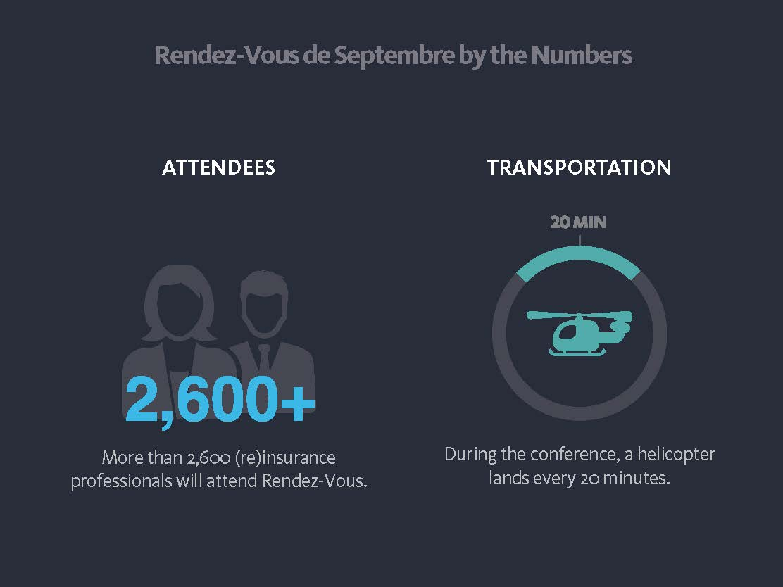 Graphic showing info about attendees and transportation
