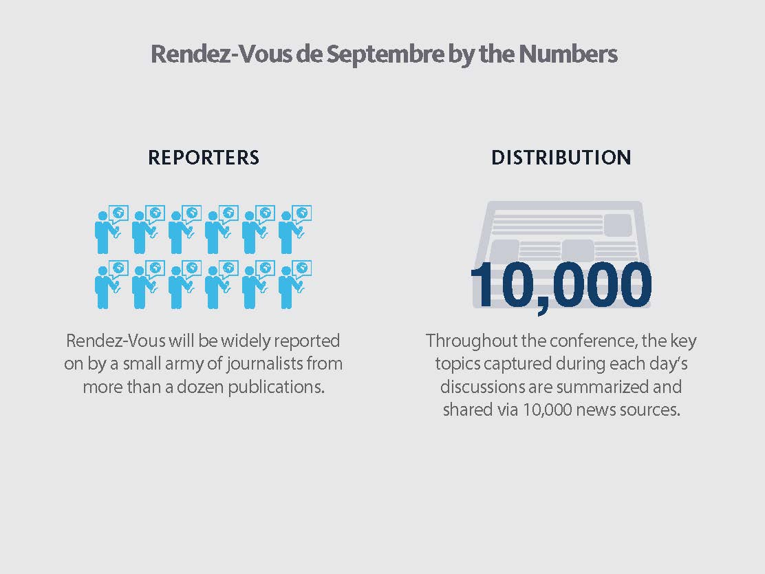 Graphic showing info about reporters and distribution