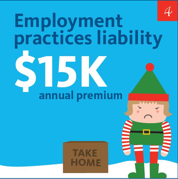 Employment practices liability $15K annual premium