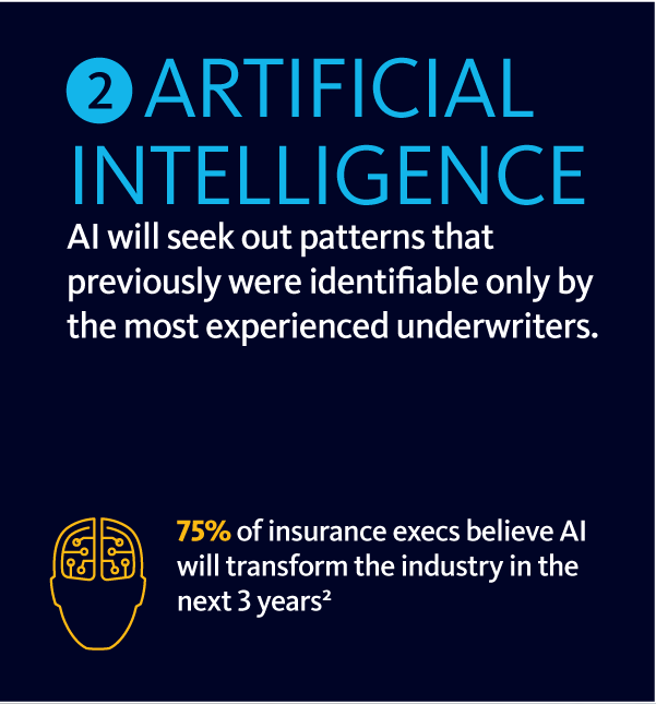 Graphic showing info about artificial intelligence