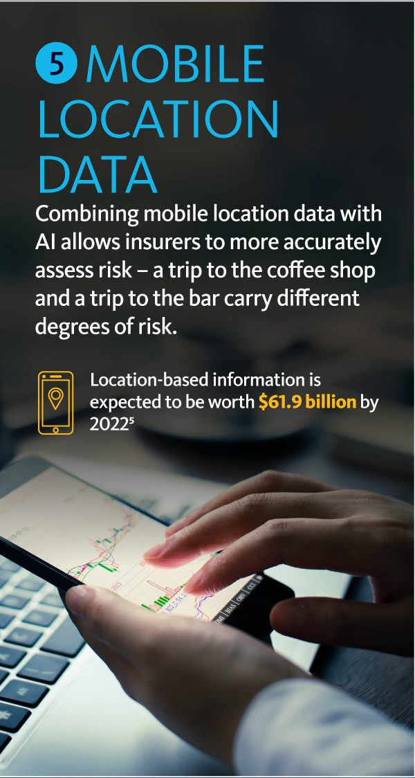 Graphic showing info about mobile location data