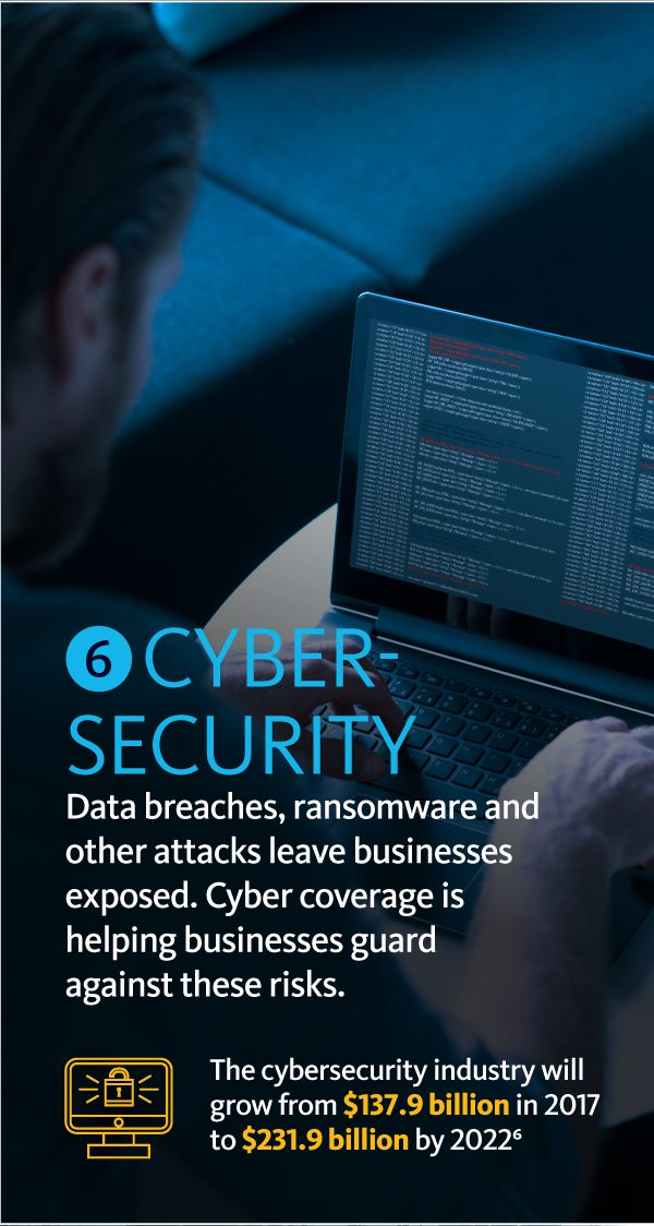 Graphic showing info about cybersecurity and data breaches