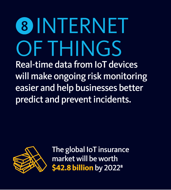 Graphic featuring info about Internet of Things