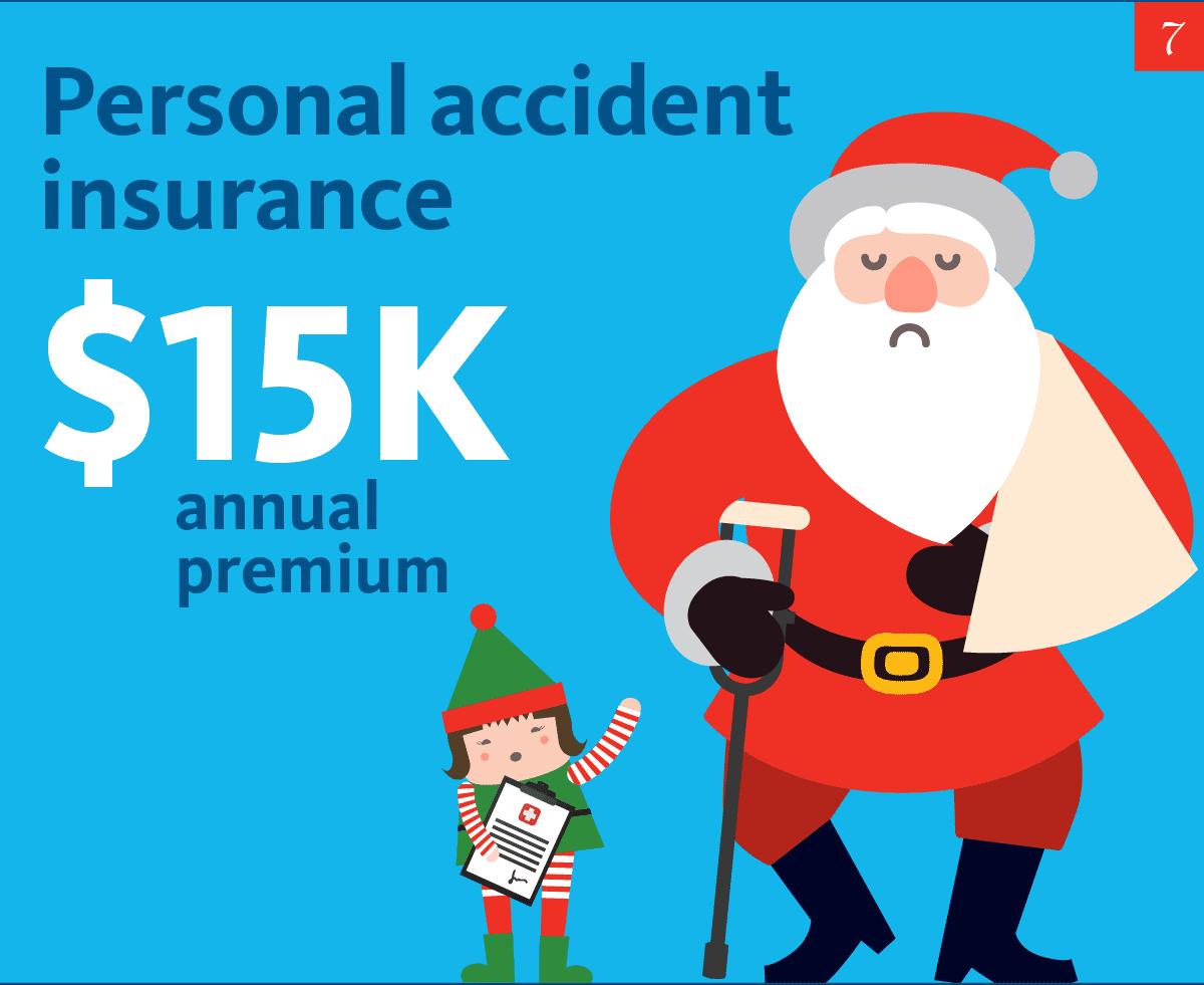 Personal insurance $15K annual premium