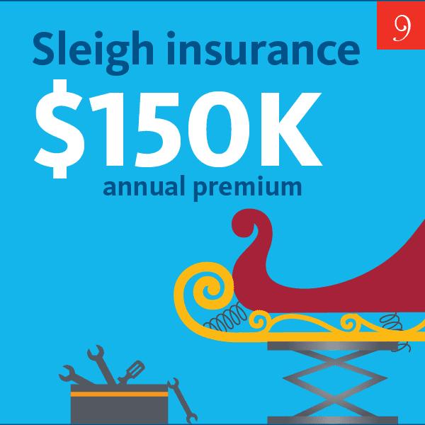 Sleigh insurance $150K annual premium