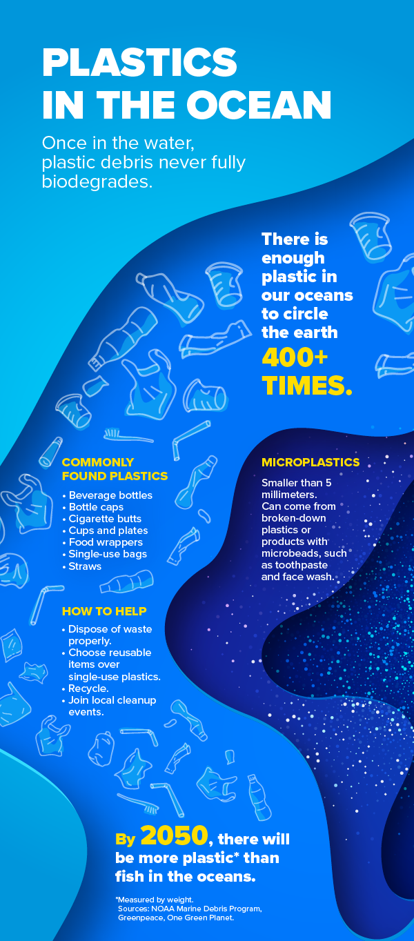 Argo-Group-Gold-Cup-plastic-ocean-pollution-facts