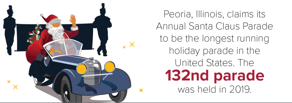 Peoria, Illinois claims it has longest running Annual Santa Claus Parade