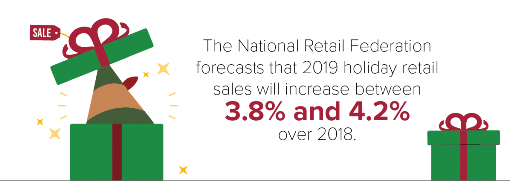 Infrographic featuring holiday sales increase