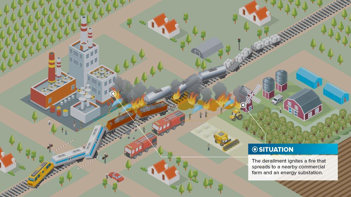 Argo specialty insurance Bermuda casualty insurance train derailment